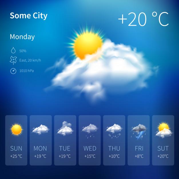 Weather Buff