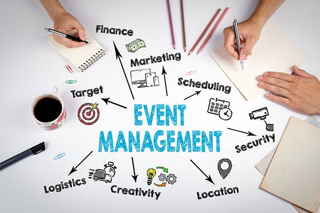 Career Event Management