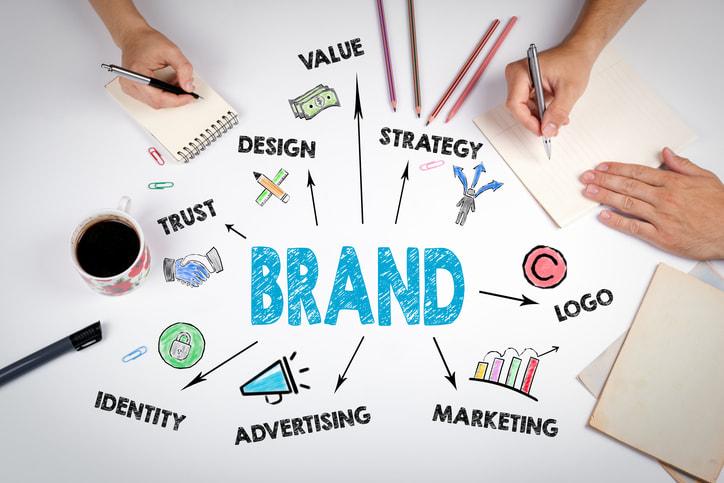 Brands Social