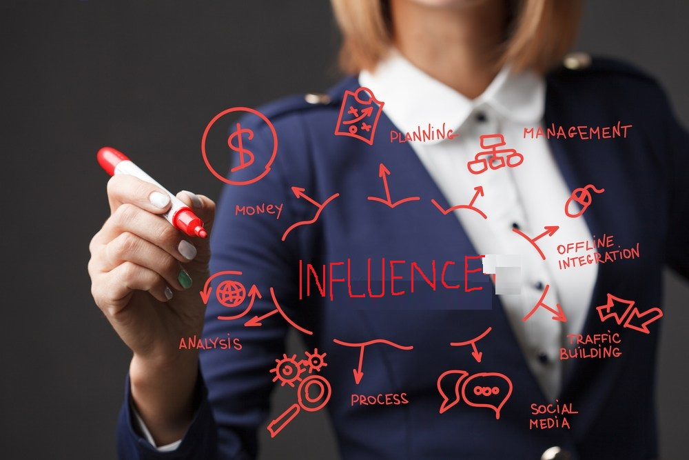 Leverage influencers