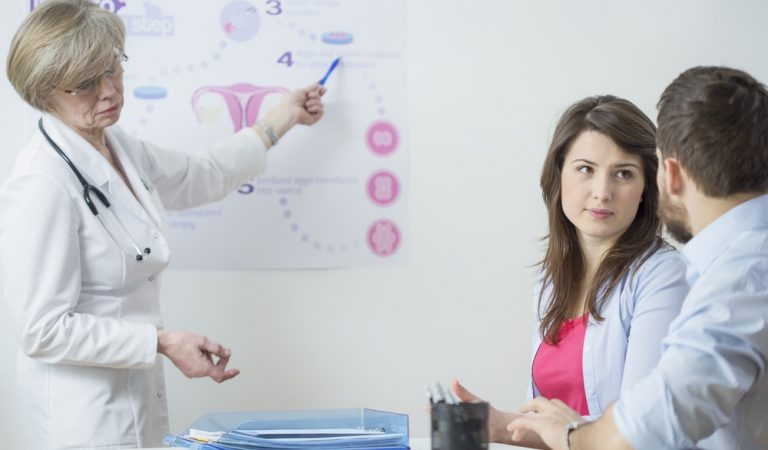 IVF – Step by Step Procedure