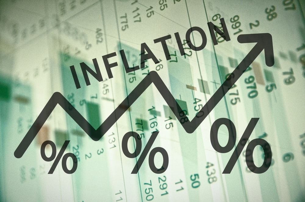 FD Returns Inflation
