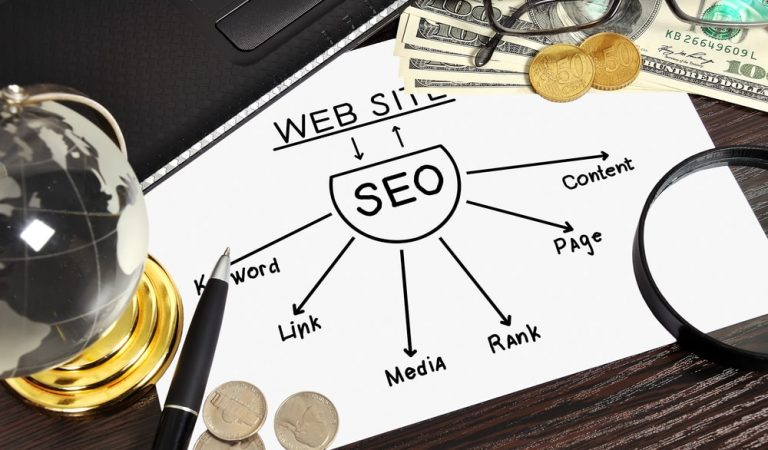 Why Small Businesses Need SEO Services?