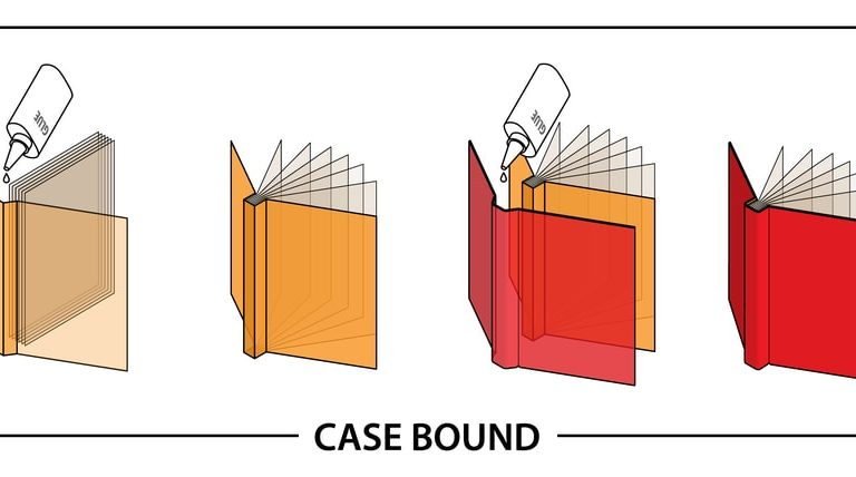 Ordering Perfect Bound Booklets? 4 Tips to Layout the Cover Properly