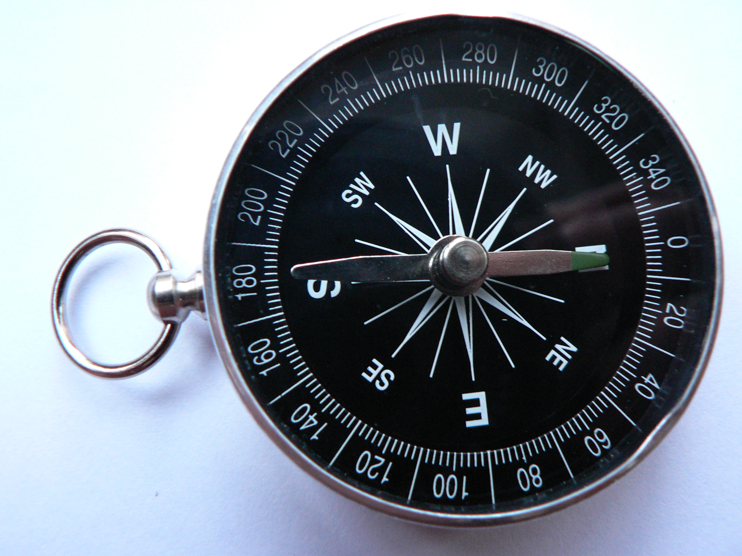 Compass Measuring Tools
