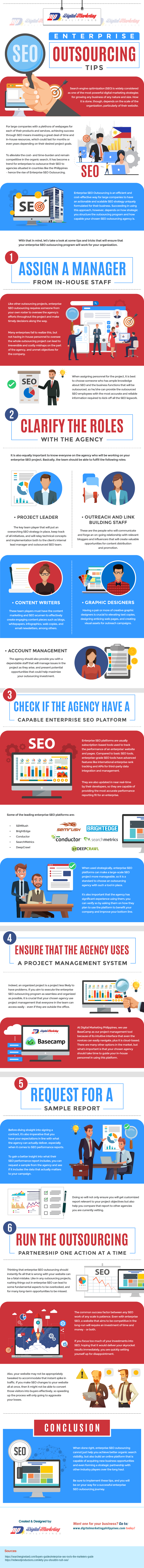 Searching Engine Optimizing SEO Infographic