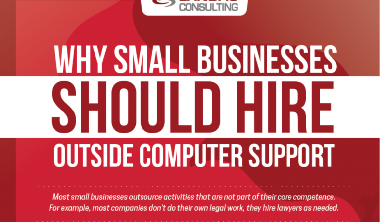 Infographic: Why Small Businesses Should Hire Outside Computer Support