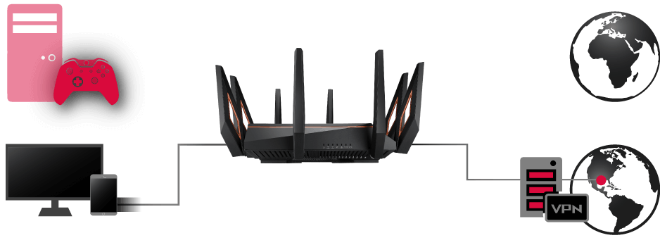 GT-AX11000 Gaming Router