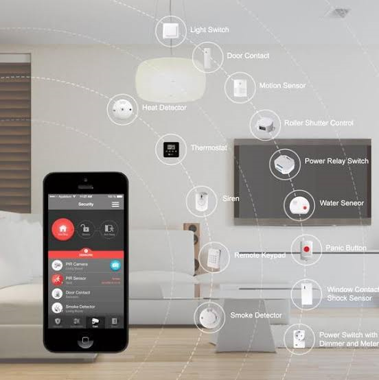 home Smart Innovation