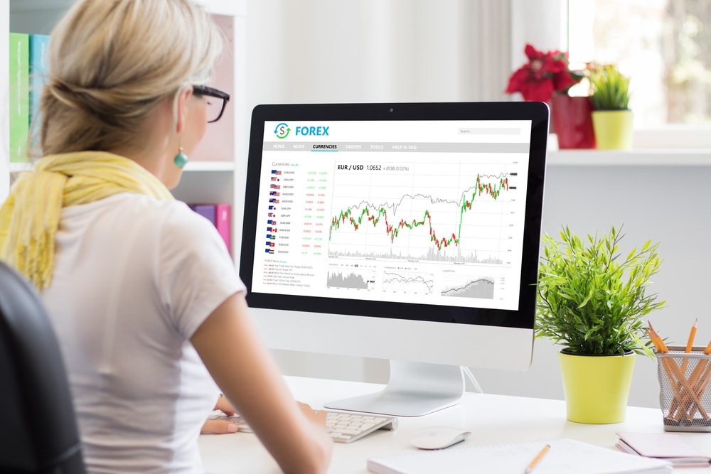 Trading Indicators business