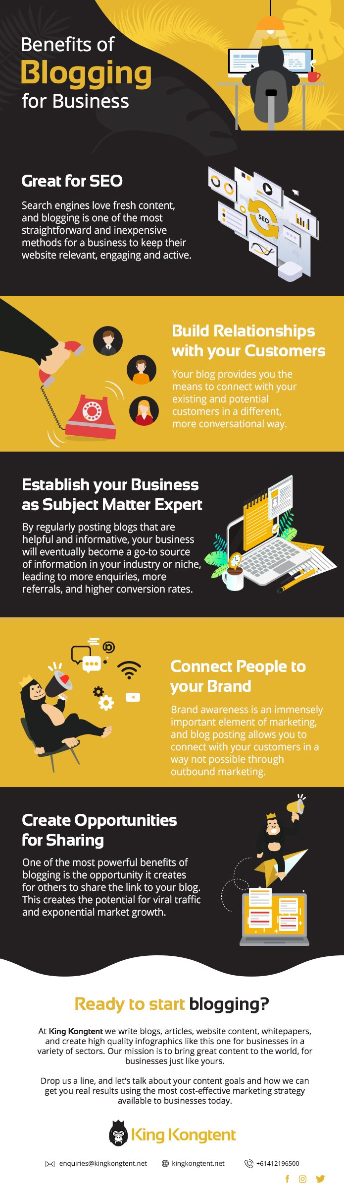Blogging for Business Infographic