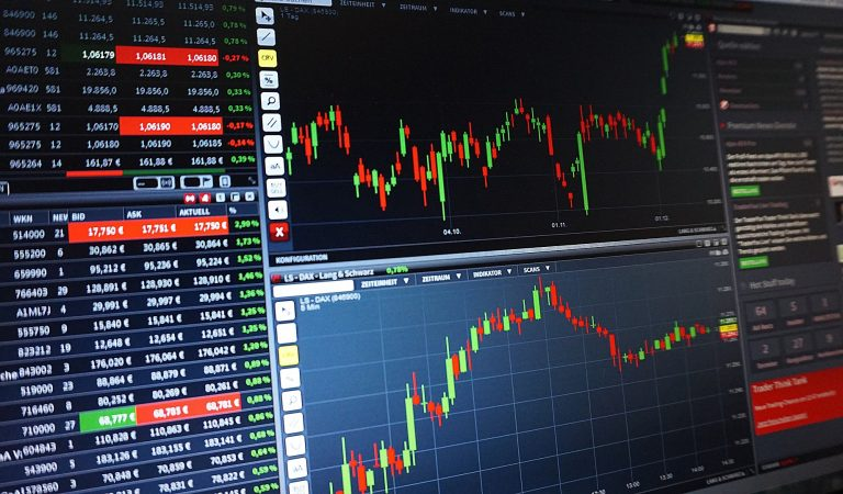 What Are The Best Technical Indicators API In The Stock Market?