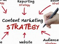 Content Creation Strategy for SEO