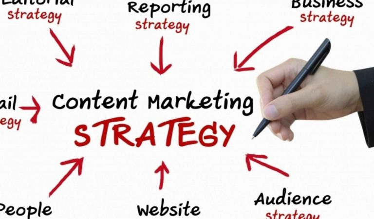 A Detailed Discussion about Content Creation Strategy for SEO