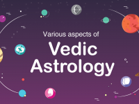 How to understand Vedic Astrology